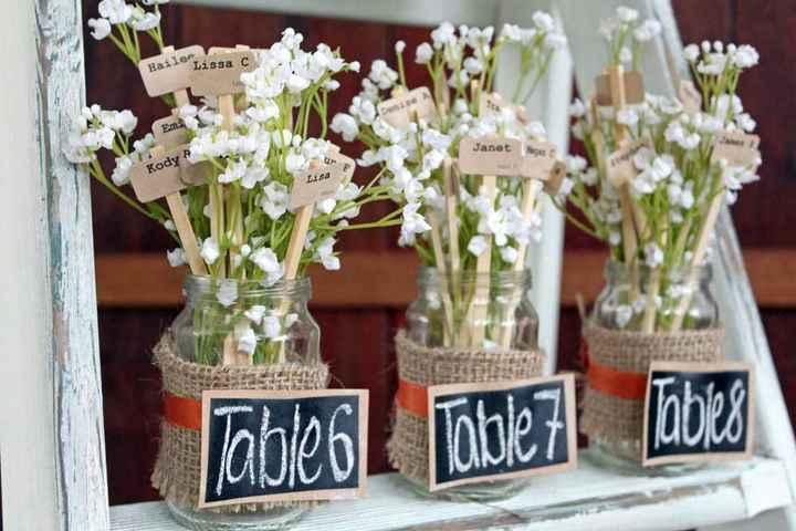 Colocacion de invitados en las mesas! - 4