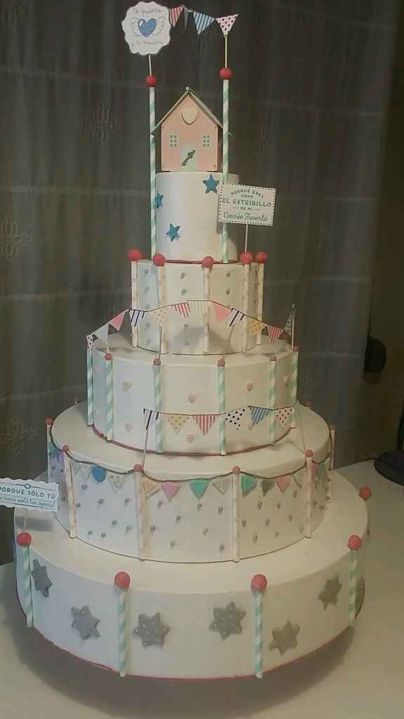 Ayuda para elegir la tarta - 1
