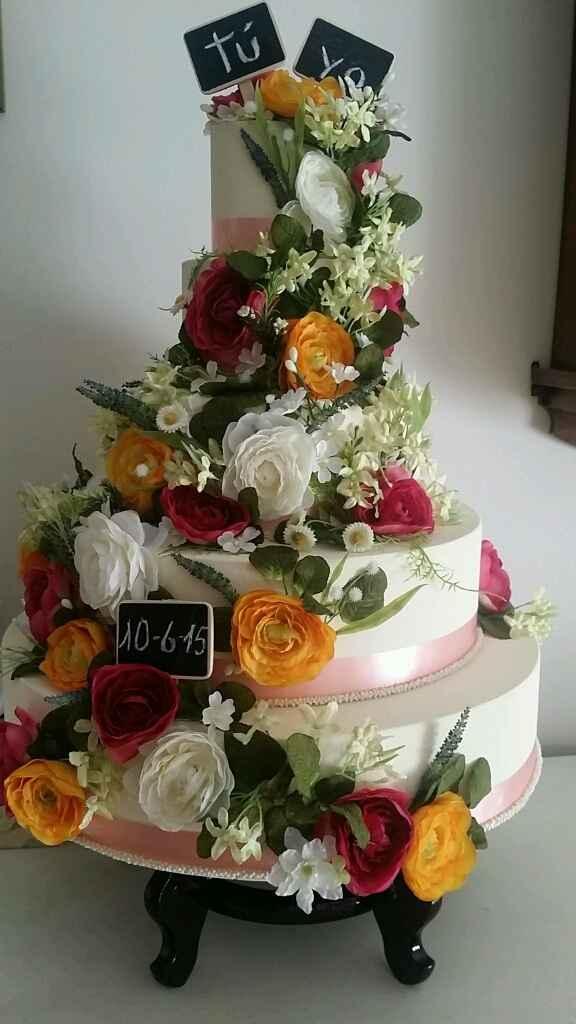 Ayuda para elegir la tarta - 2