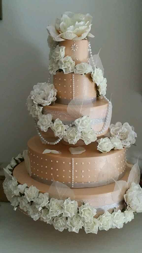 Ayuda para elegir la tarta - 3
