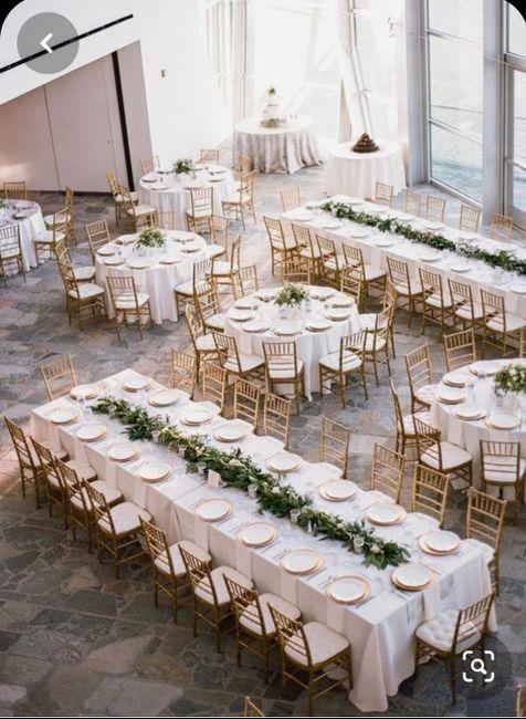 Tipo de mesas ¿rectangulares y redondas o solo un tipo de mesa? 2