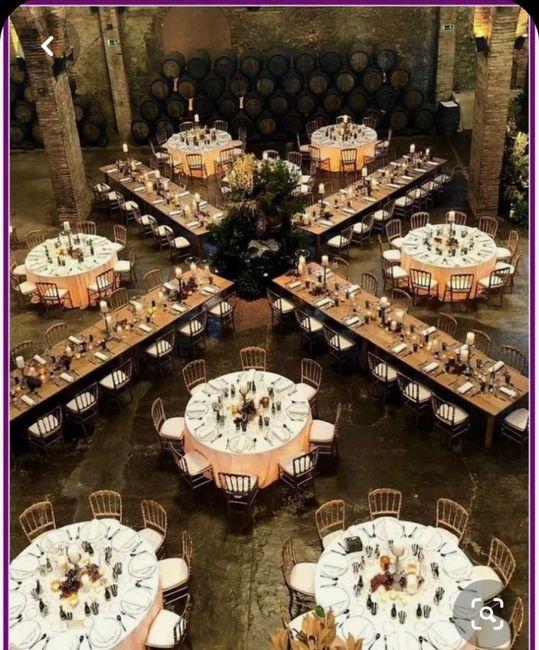 Tipo de mesas ¿rectangulares y redondas o solo un tipo de mesa? 3