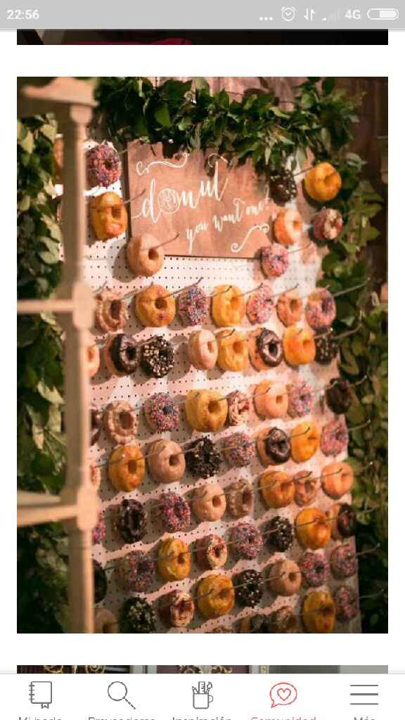 Barra libre de Donuts ¿sí o no? - 1