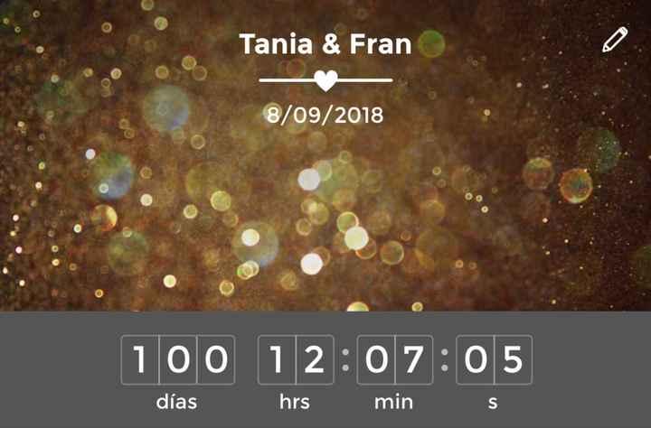 Nos quedan 100 días. - 1