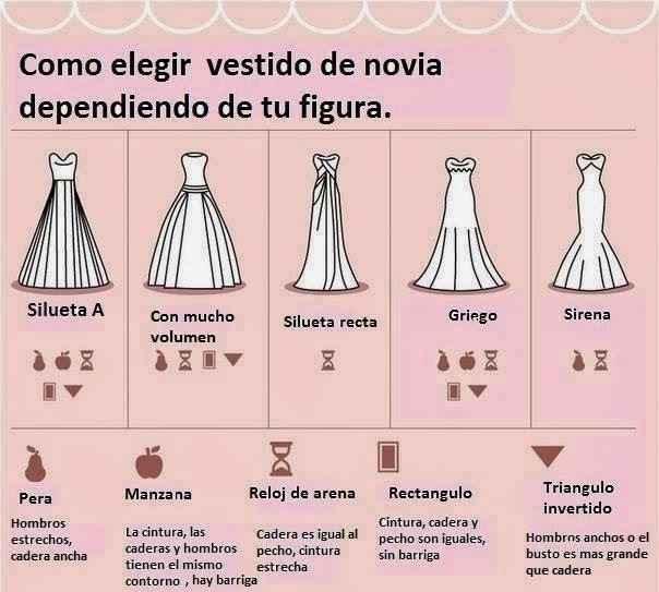 Tipos de vestido