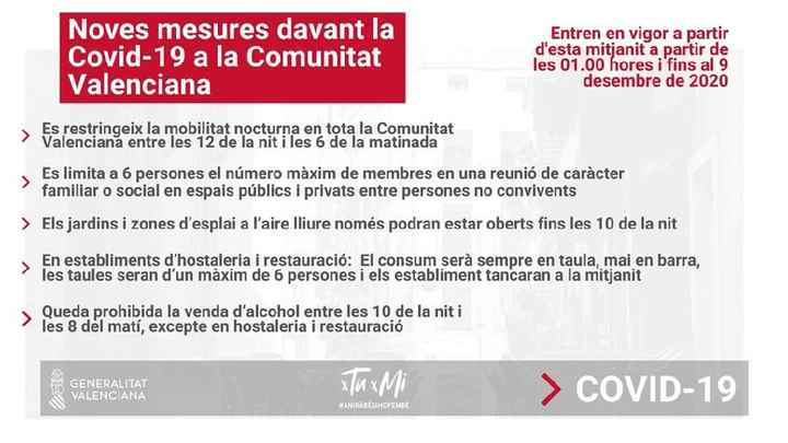 Estado de alarma en Cataluña Boda 12 diciembre 2020 - 1